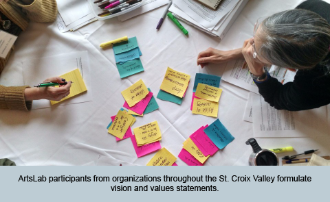 ArtsLab participants from organizations throughout the St. Croix Valley formulate vision and values statements.
