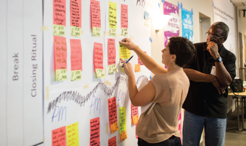Two ArtsLab participants use a giant post-it note wall as an organizing tool.